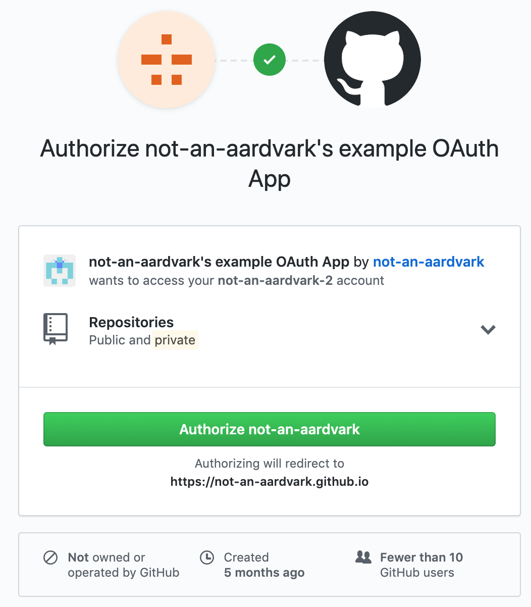 Screenshot of GitHub's OAuth authorization page. The page says that an OAuth app would like to access the user's GitHub account, and contains an 'Authorize' button.